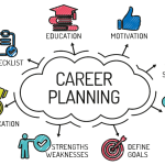 The Important Thing To Career Planning – Define Your Job Values